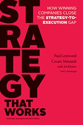 StrategyThatWorks